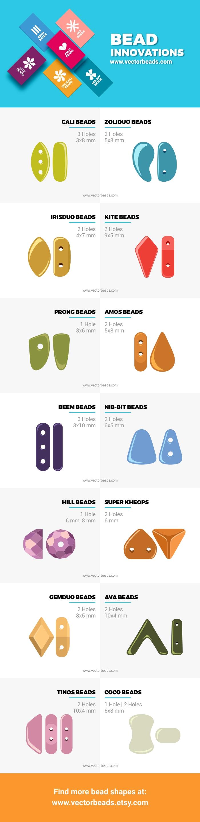 Bead Innovations